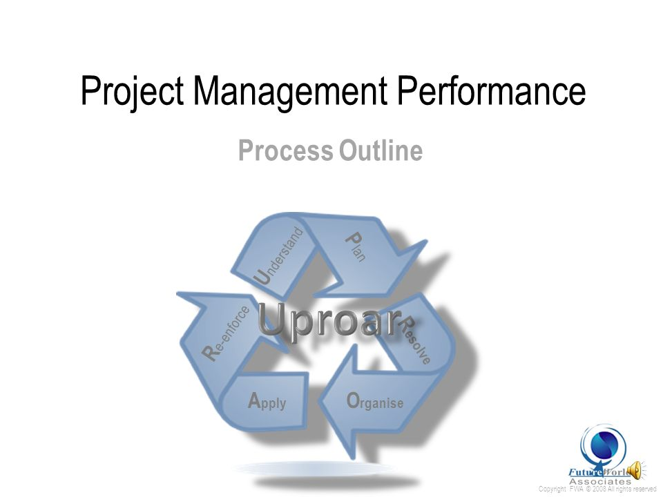 Copyright FWA © 2008 All rights reserved Project Management Performance 5 minute webinad on improving PM performance (Webinar = Web-based seminar, a presentation, lecture, workshop or seminar that is transmitted over the Web) Promotion, information and tools to use.