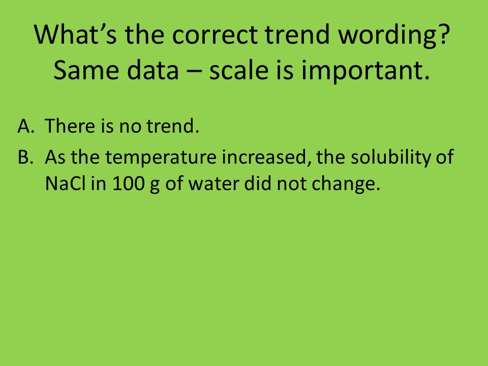 Whats the correct trend wording. Same data – scale is important.