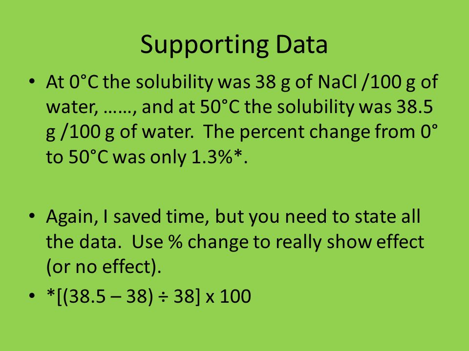 Supporting Data At 0°C the solubility was 38 g of NaCl /100 g of water, ……, and at 50°C the solubility was 38.5 g /100 g of water.