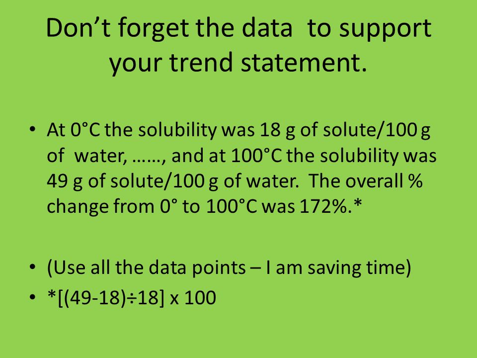 Dont forget the data to support your trend statement.
