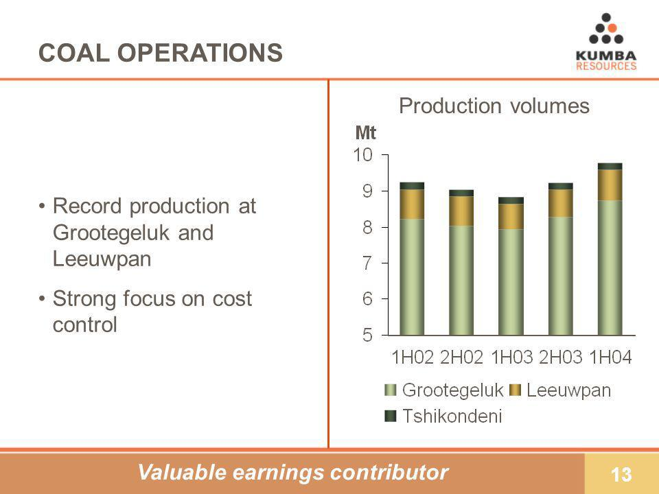 13 COAL OPERATIONS Record production at Grootegeluk and Leeuwpan Strong focus on cost control Production volumes Valuable earnings contributor
