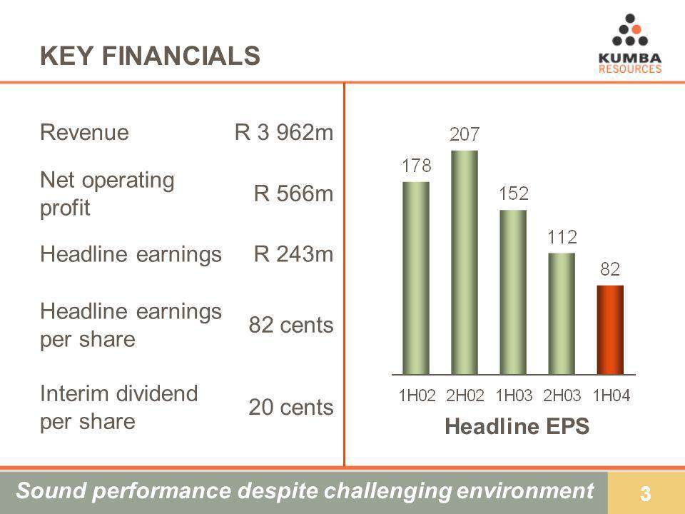 3 KEY FINANCIALS RevenueR 3 962m Net operating profit R 566m Headline earningsR 243m Headline earnings per share 82 cents Interim dividend per share 20 cents Sound performance despite challenging environment Headline EPS