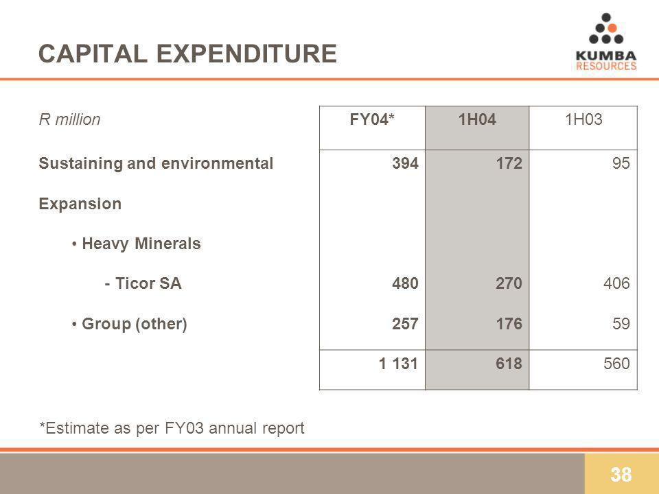 38 CAPITAL EXPENDITURE R millionFY04*1H041H03 Sustaining and environmental Expansion Heavy Minerals - Ticor SA Group (other) *Estimate as per FY03 annual report