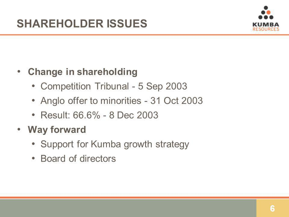 6 SHAREHOLDER ISSUES Change in shareholding Competition Tribunal - 5 Sep 2003 Anglo offer to minorities - 31 Oct 2003 Result: 66.6% - 8 Dec 2003 Way forward Support for Kumba growth strategy Board of directors