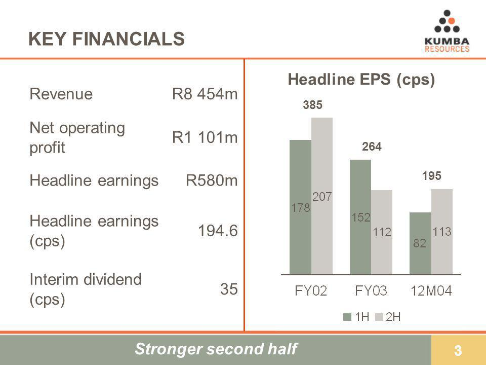 3 KEY FINANCIALS RevenueR8 454m Net operating profit R1 101m Headline earningsR580m Headline earnings (cps) Interim dividend (cps) 35 Headline EPS (cps) Stronger second half