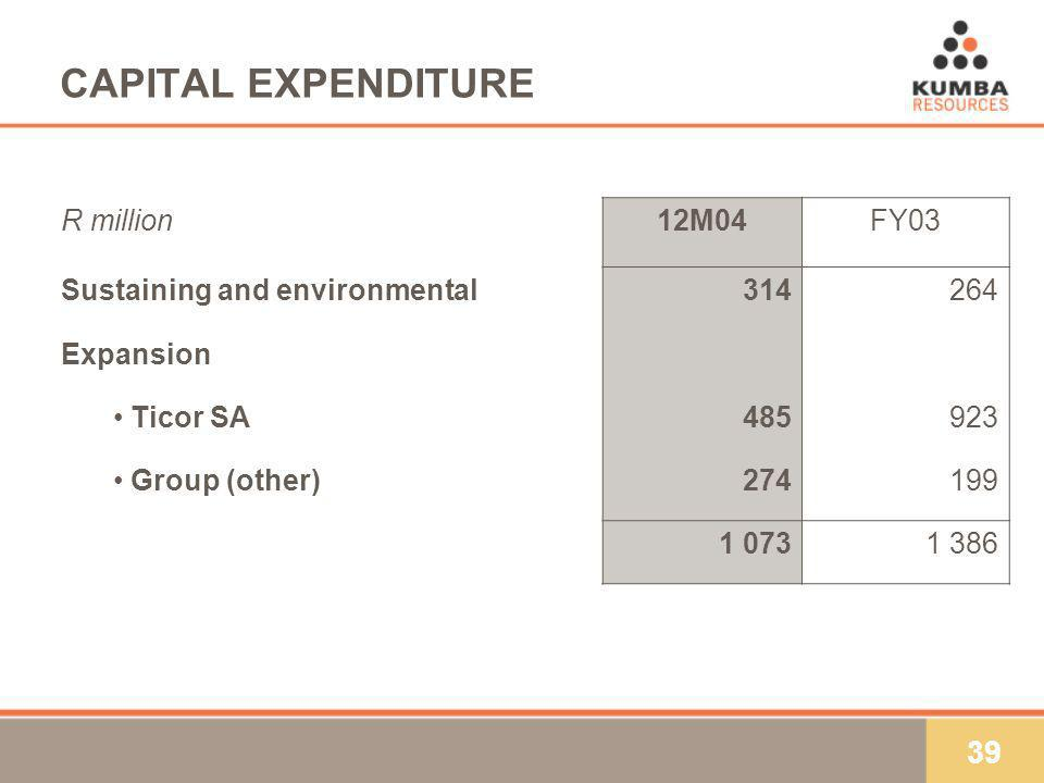 39 CAPITAL EXPENDITURE R million12M04FY03 Sustaining and environmental Expansion Ticor SA Group (other)