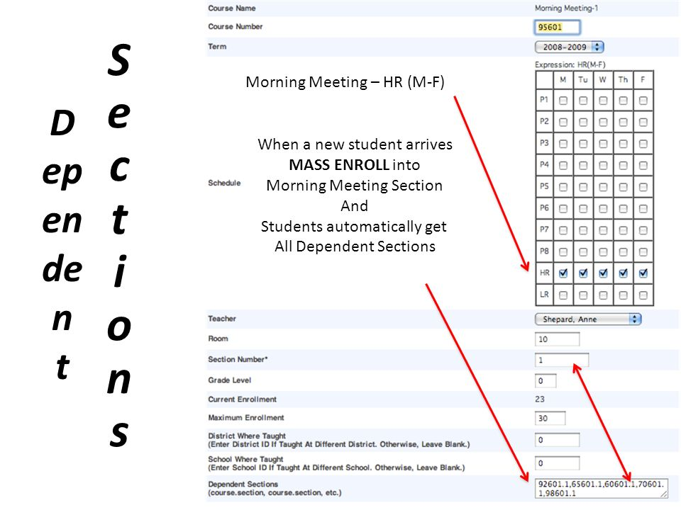 D ep en de n t Morning Meeting – HR (M-F) When a new student arrives MASS ENROLL into Morning Meeting Section And Students automatically get All Dependent Sections SectionsSections