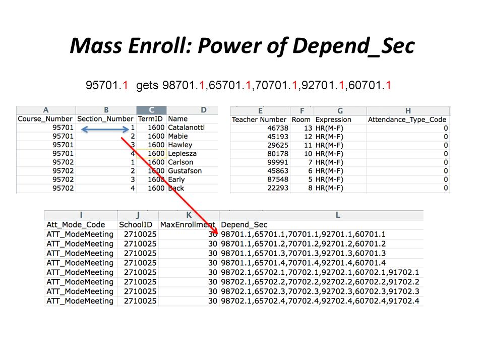 Mass Enroll: Power of Depend_Sec gets , , , ,