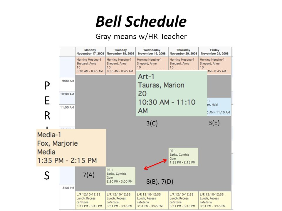 Bell Schedule Gray means w/HR Teacher PERIODSPERIODS 7(A) 3(C) 3(E) 8(B), 7(D)
