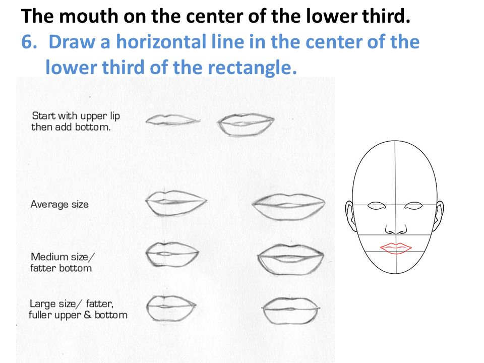 The mouth on the center of the lower third.