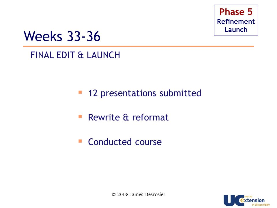 © 2008 James Desrosier Weeks Phase 5 Refinement Launch 12 presentations submitted Rewrite & reformat Conducted course FINAL EDIT & LAUNCH