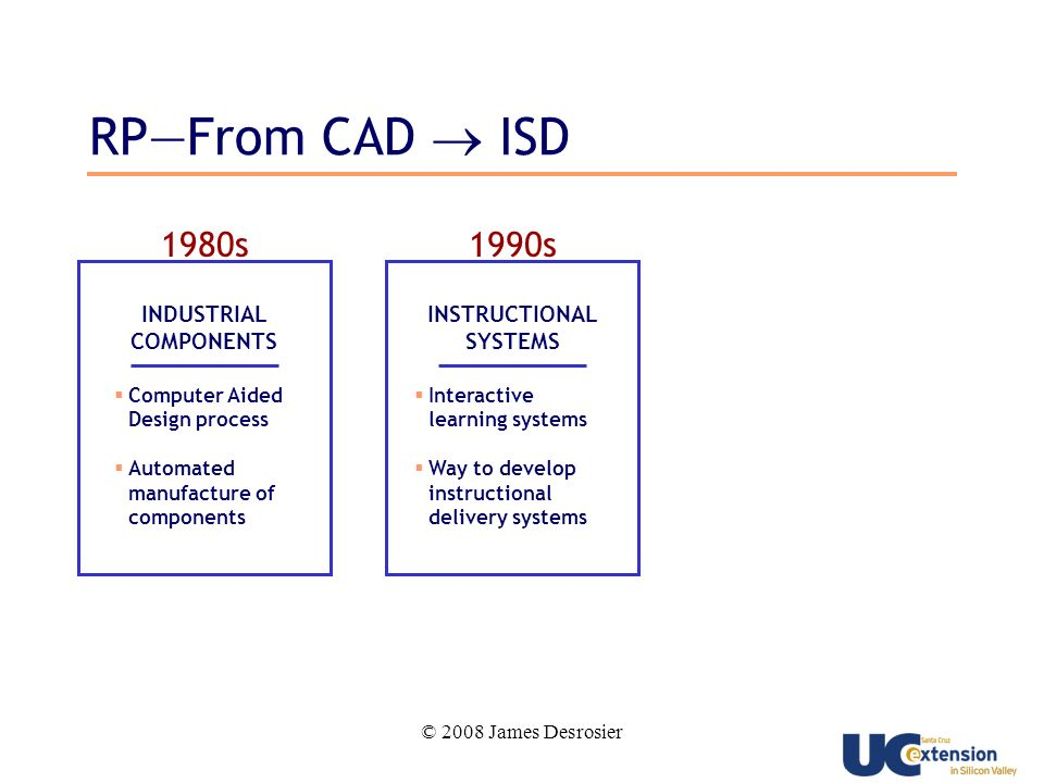 © 2008 James Desrosier 1980s INDUSTRIAL COMPONENTS Computer Aided Design process Automated manufacture of components 1990s INSTRUCTIONAL SYSTEMS Interactive learning systems Way to develop instructional delivery systems RPFrom CAD ISD