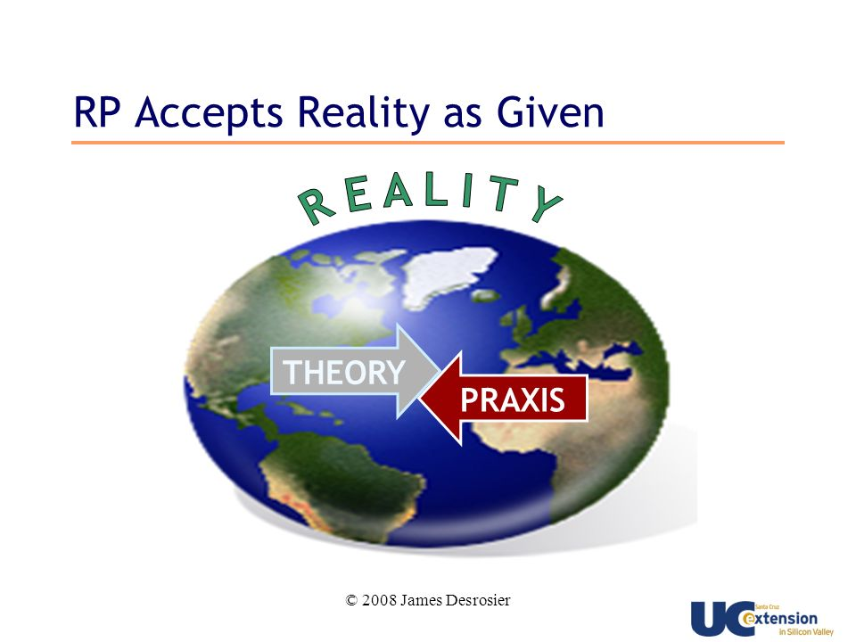 © 2008 James Desrosier RP Accepts Reality as Given THEORY PRAXIS
