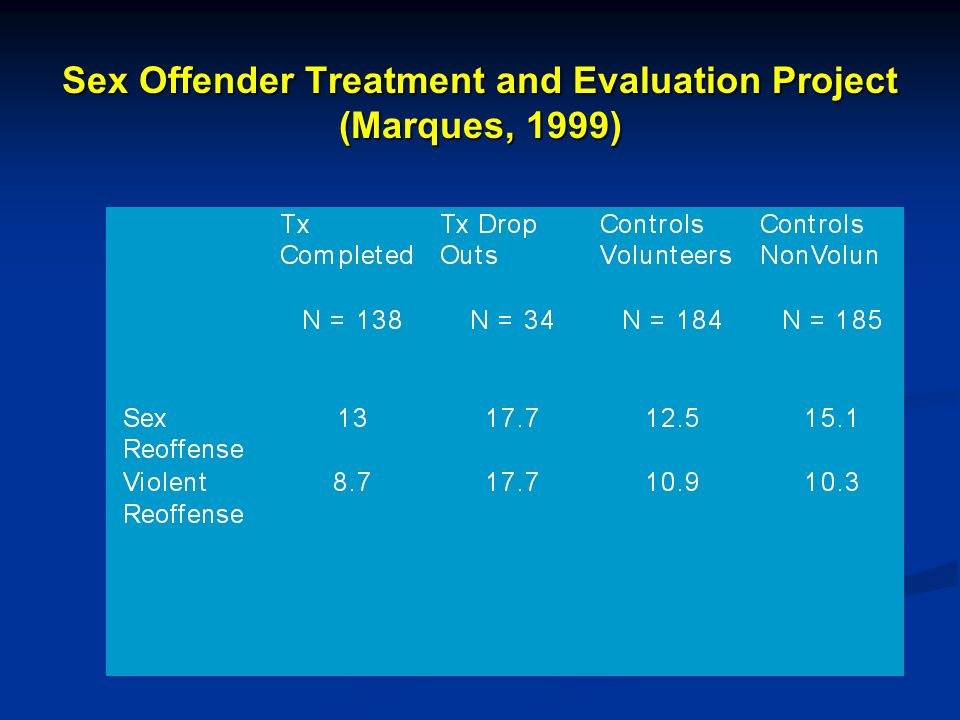 Sex Offender Treatment and Evaluation Project (Marques, 1999)