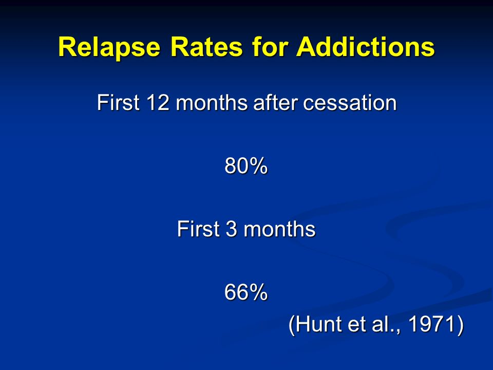 Relapse Rates for Addictions First 12 months after cessation 80% First 3 months 66% (Hunt et al., 1971)