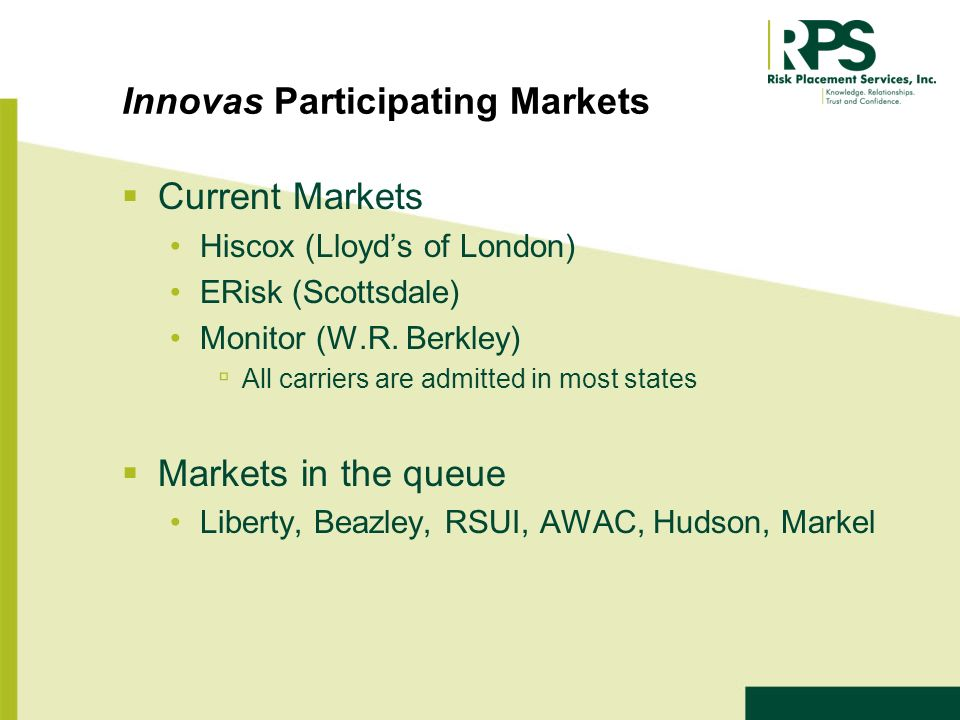 Innovas Participating Markets Current Markets Hiscox (Lloyds of London) ERisk (Scottsdale) Monitor (W.R.
