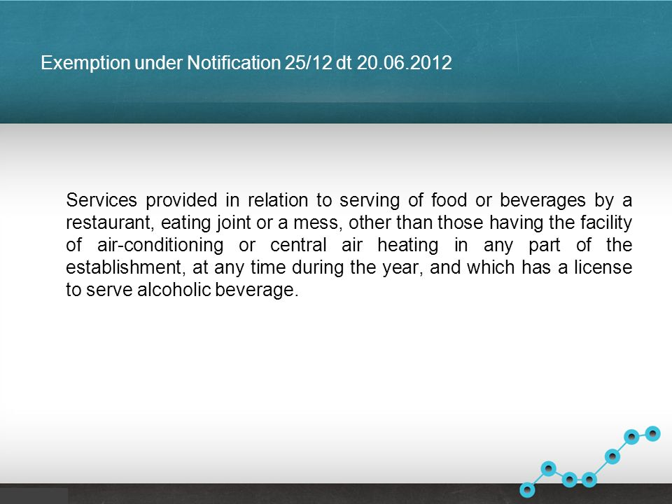 Exemption under Notification 25/12 dt Services provided in relation to serving of food or beverages by a restaurant, eating joint or a mess, other than those having the facility of air-conditioning or central air heating in any part of the establishment, at any time during the year, and which has a license to serve alcoholic beverage.