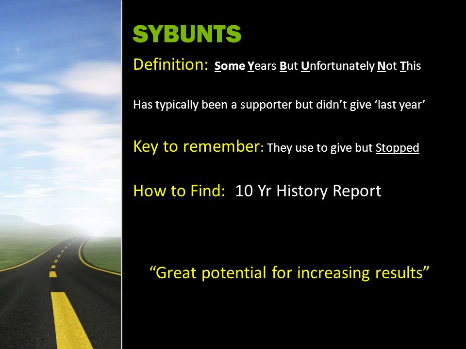 SYBUNTS Definition: Some Years But Unfortunately Not This Has typically been a supporter but didnt give last year Key to remember : They use to give but Stopped How to Find: 10 Yr History Report Great potential for increasing results