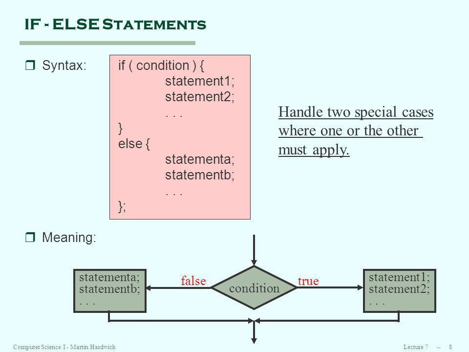 Lecture Computer Science I - Martin Hardwick IF - ELSE Statements rSyntax:if ( condition ) { statement1; statement2;...