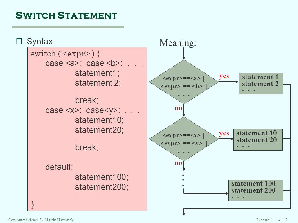 Lecture 1 -- 2Computer Science I - Martin Hardwick Switch Statement rSyntax: switch ( ) { case : case :...