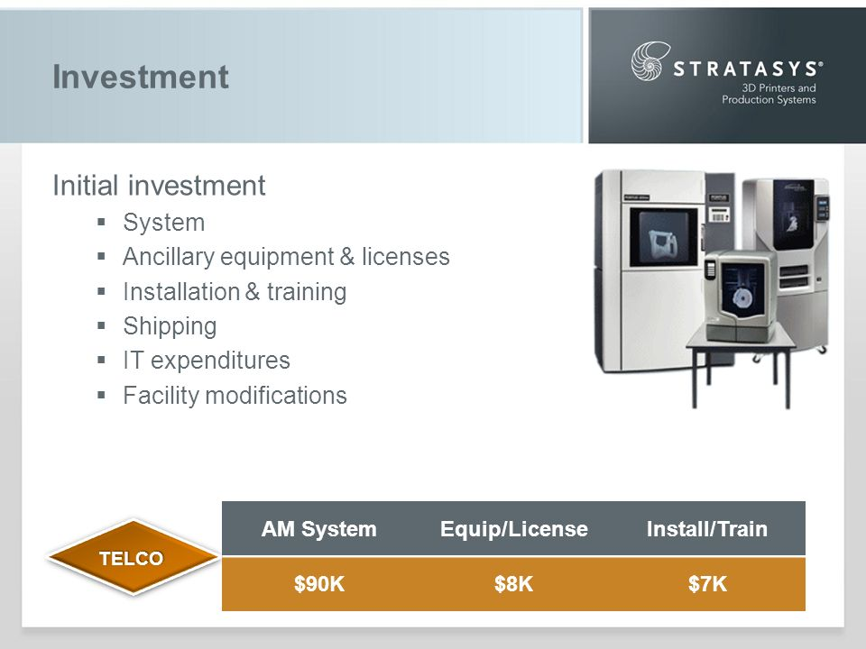 Investment Initial investment System Ancillary equipment & licenses Installation & training Shipping IT expenditures Facility modifications TELCOTELCO AM SystemEquip/LicenseInstall/Train $90K$8K$7K