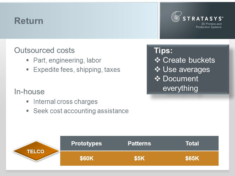 Return Outsourced costs Part, engineering, labor Expedite fees, shipping, taxes In-house Internal cross charges Seek cost accounting assistance TELCOTELCO PrototypesPatternsTotal $60K$5K$65K Tips: Create buckets Use averages Document everything Tips: Create buckets Use averages Document everything