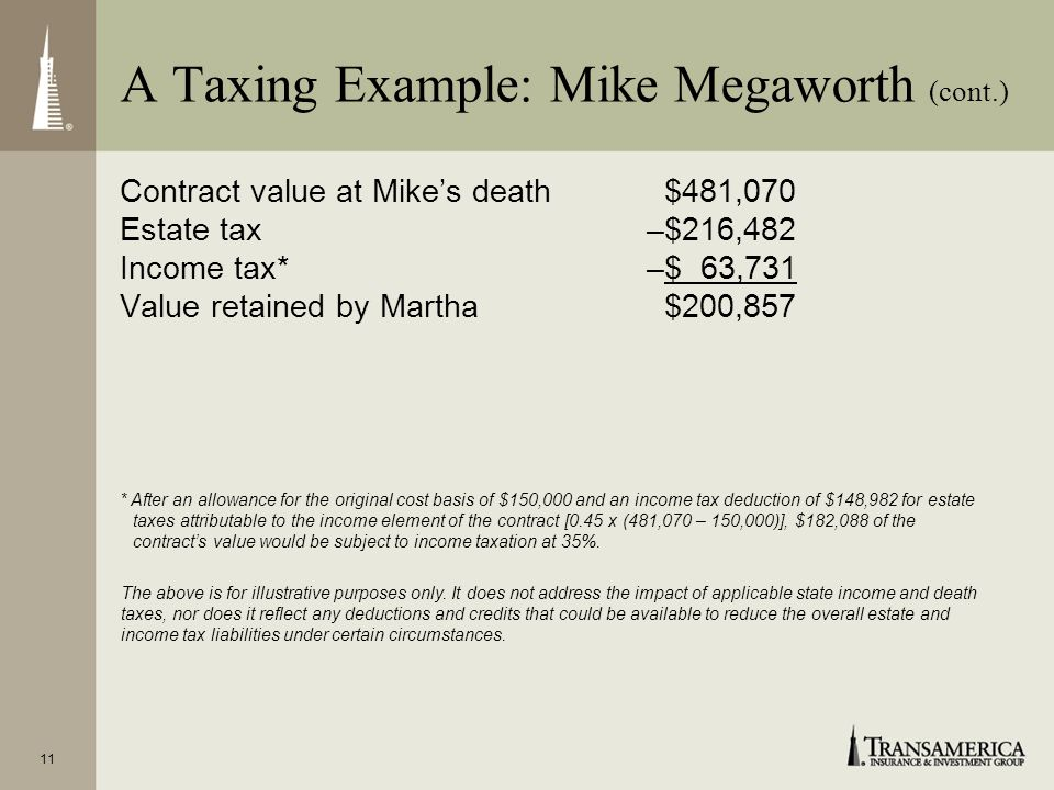 11 Contract value at Mikes death $481,070 Estate tax–$216,482 Income tax*–$ 63,731 Value retained by Martha $200,857 * After an allowance for the original cost basis of $150,000 and an income tax deduction of $148,982 for estate taxes attributable to the income element of the contract [0.45 x (481,070 – 150,000)], $182,088 of the contracts value would be subject to income taxation at 35%.