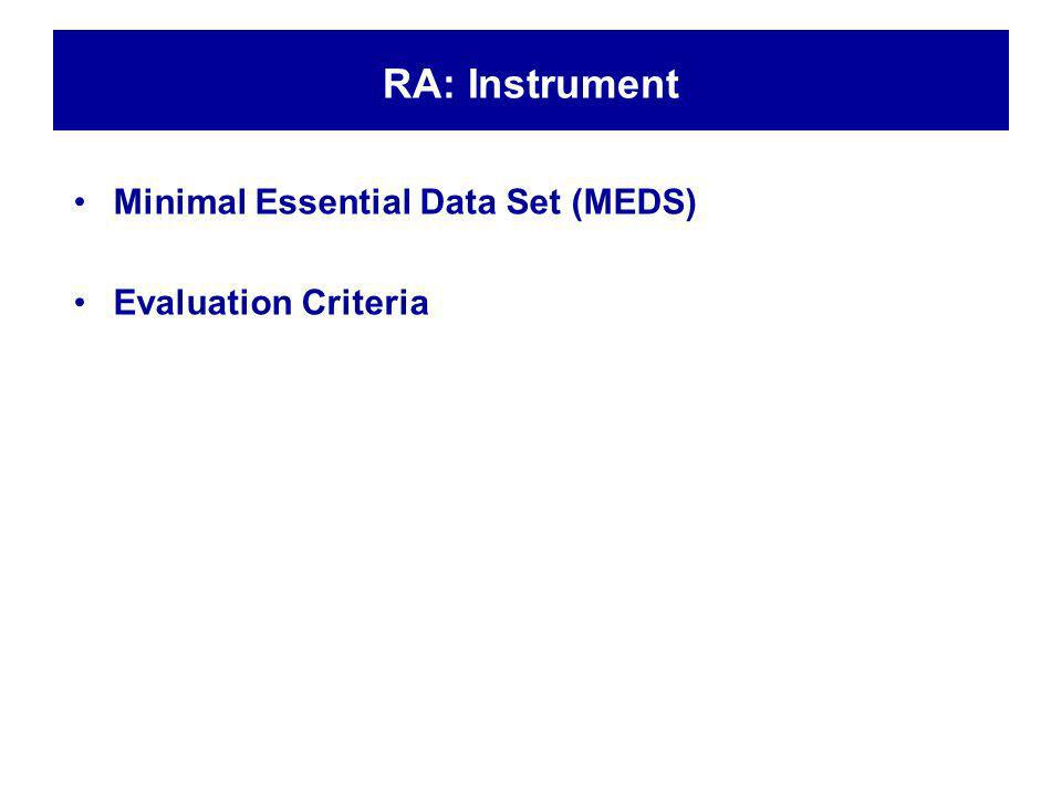 RA: Instrument Minimal Essential Data Set (MEDS) Evaluation Criteria