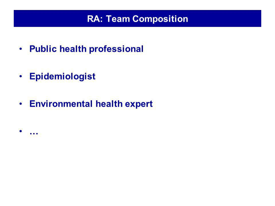 RA: Team Composition Public health professional Epidemiologist Environmental health expert …