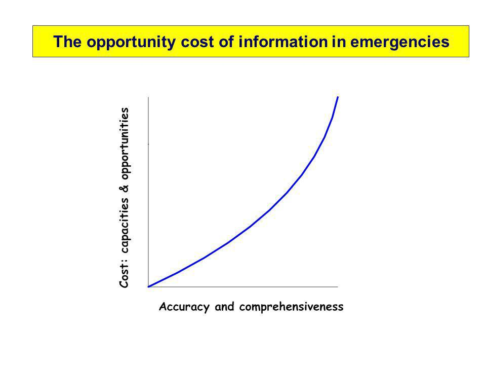 The opportunity cost of information in emergencies