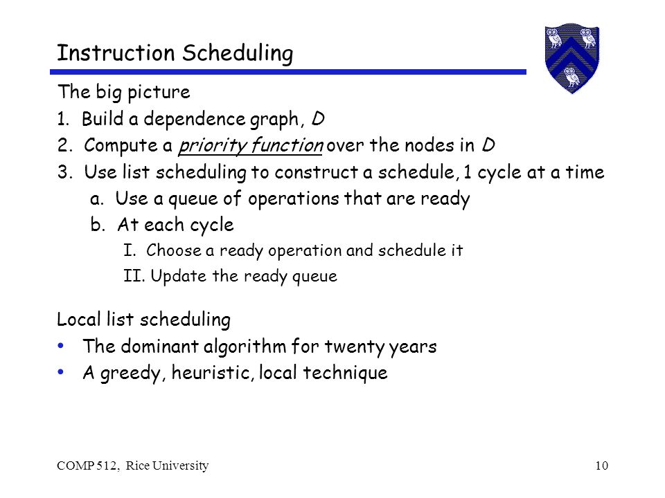 COMP 512, Rice University10 Instruction Scheduling The big picture 1.