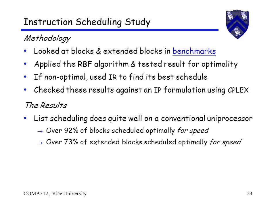 COMP 512, Rice University24 Methodology Looked at blocks & extended blocks in benchmarks Applied the RBF algorithm & tested result for optimality If non-optimal, used IR to find its best schedule Checked these results against an IP formulation using CPLEX The Results List scheduling does quite well on a conventional uniprocessor Over 92% of blocks scheduled optimally for speed Over 73% of extended blocks scheduled optimally for speed Instruction Scheduling Study