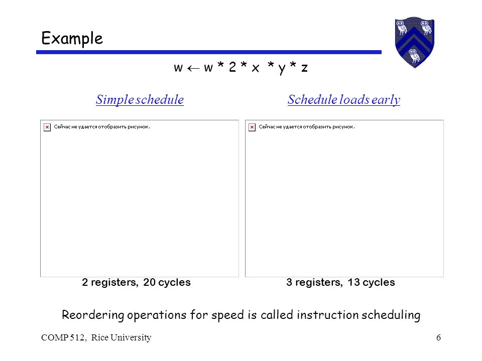 COMP 512, Rice University6 Example w w * 2 * x * y * z Simple scheduleSchedule loads early 2 registers, 20 cycles3 registers, 13 cycles Reordering operations for speed is called instruction scheduling