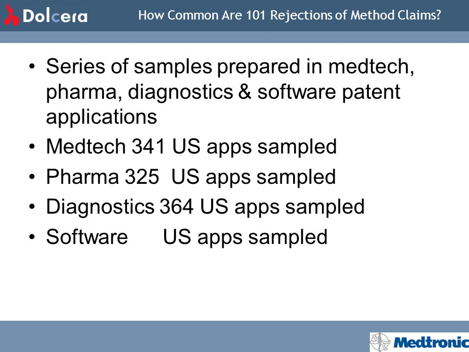 How Common Are 101 Rejections of Method Claims.