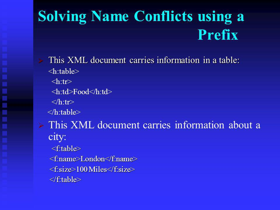 XML Name Space XML Namespaces provide a method to avoid element name conflicts.