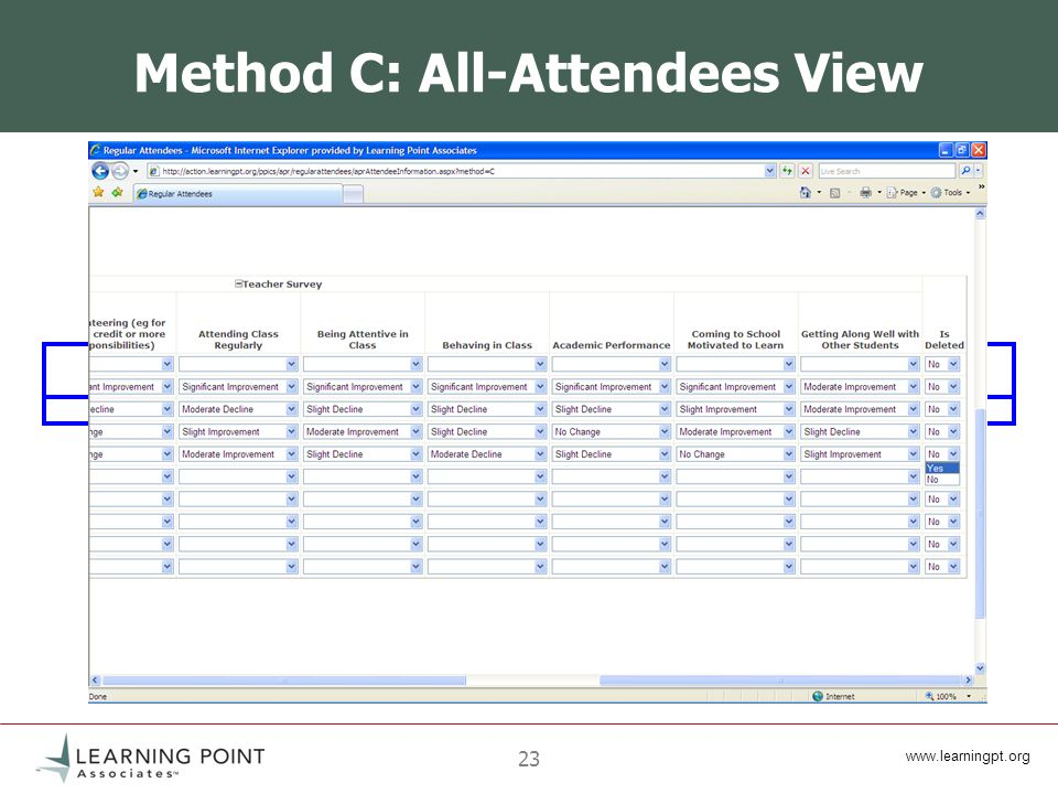 23 Method C: All-Attendees View Data entered via downloadable spreadsheet Data entered via Individual Attendee View