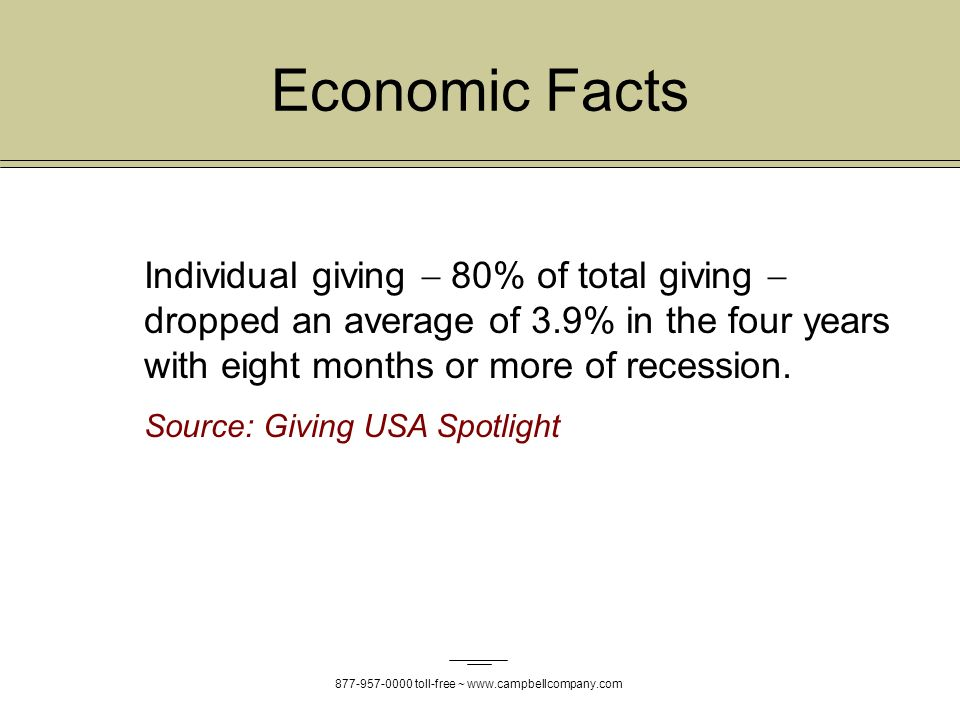 toll-free ~   Economic Facts Individual giving 80% of total giving dropped an average of 3.9% in the four years with eight months or more of recession.