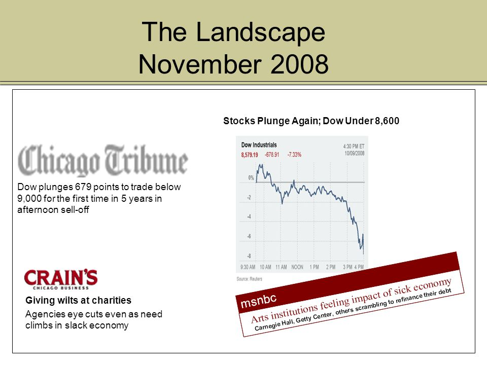 toll-free ~   Stocks Plunge Again; Dow Under 8,600 Dow plunges 679 points to trade below 9,000 for the first time in 5 years in afternoon sell-off Giving wilts at charities Agencies eye cuts even as need climbs in slack economy The Landscape November 2008