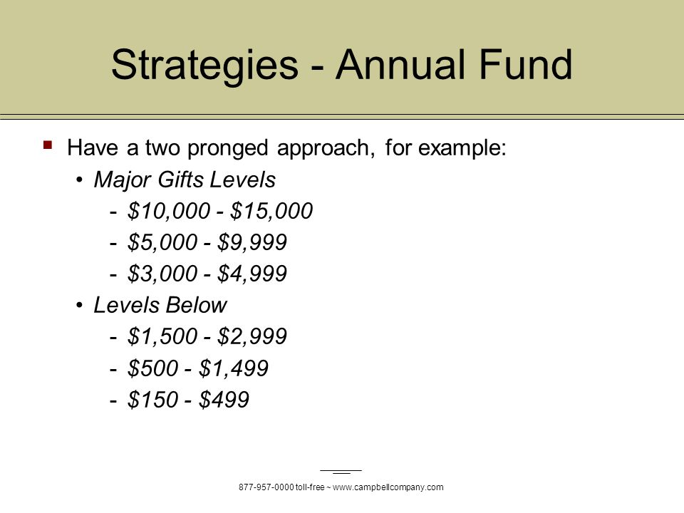 toll-free ~   Strategies - Annual Fund Have a two pronged approach, for example: Major Gifts Levels -$10,000 - $15,000 -$5,000 - $9,999 -$3,000 - $4,999 Levels Below -$1,500 - $2,999 -$500 - $1,499 -$150 - $499