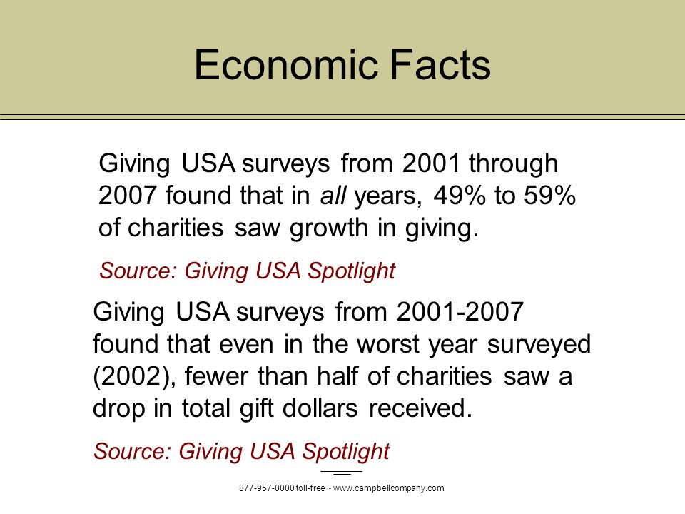 toll-free ~   Giving USA surveys from 2001 through 2007 found that in all years, 49% to 59% of charities saw growth in giving.