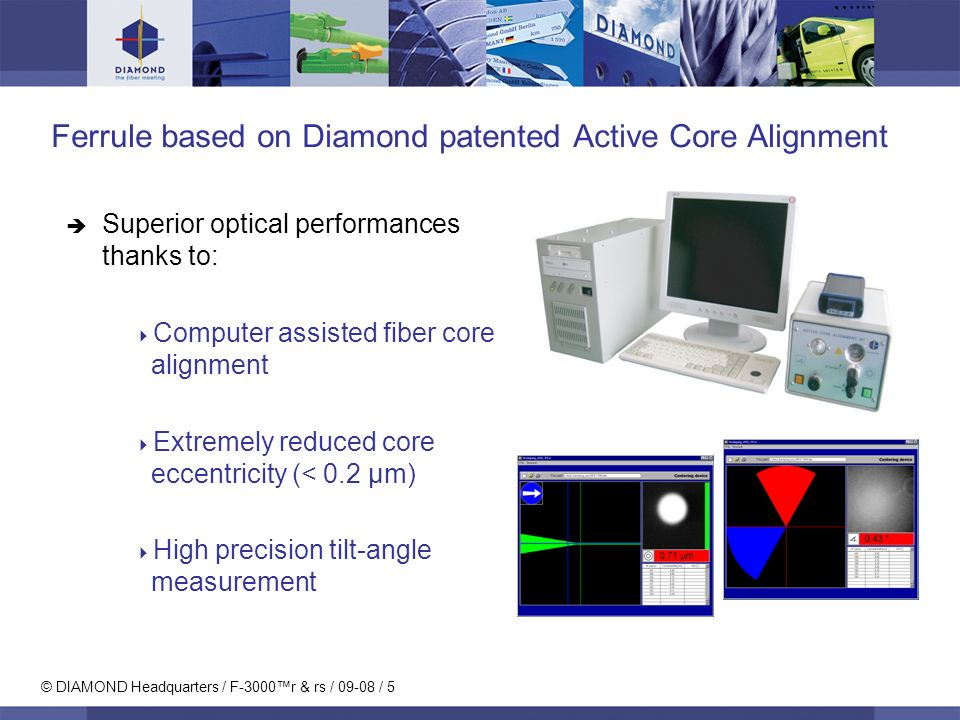 © DIAMOND Headquarters / F-3000r & rs / 09-08 / 5 Ferrule based on Diamond patented Active Core Alignment Superior optical performances thanks to: Computer assisted fiber core alignment Extremely reduced core eccentricity (< 0.2 µm) High precision tilt-angle measurement