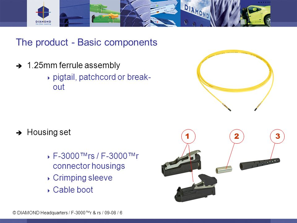 © DIAMOND Headquarters / F-3000r & rs / 09-08 / 6 The product - Basic components 1.25mm ferrule assembly pigtail, patchcord or break- out Housing set F-3000rs / F-3000r connector housings Crimping sleeve Cable boot 123