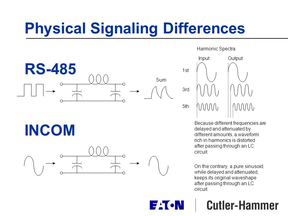 RS-485 INCOM Sum Because different frequencies are delayed and attenuated by different amounts, a waveform rich in harmonics is distorted after passing through an LC circuit.