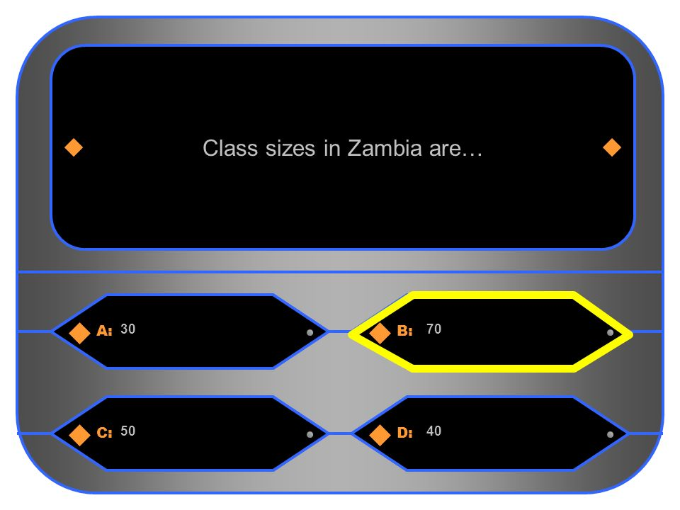 9 A:B: 3070 Class sizes in Zambia are… C:D: 5040