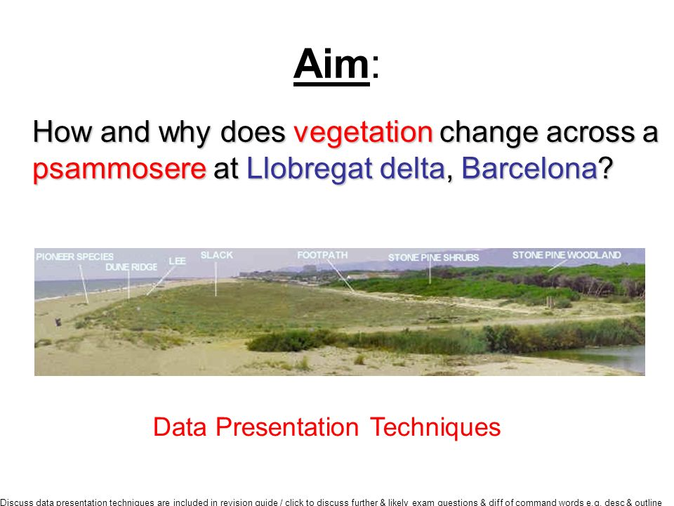 Aim: How and why does vegetation change across a psammosere at Llobregat delta, Barcelona.