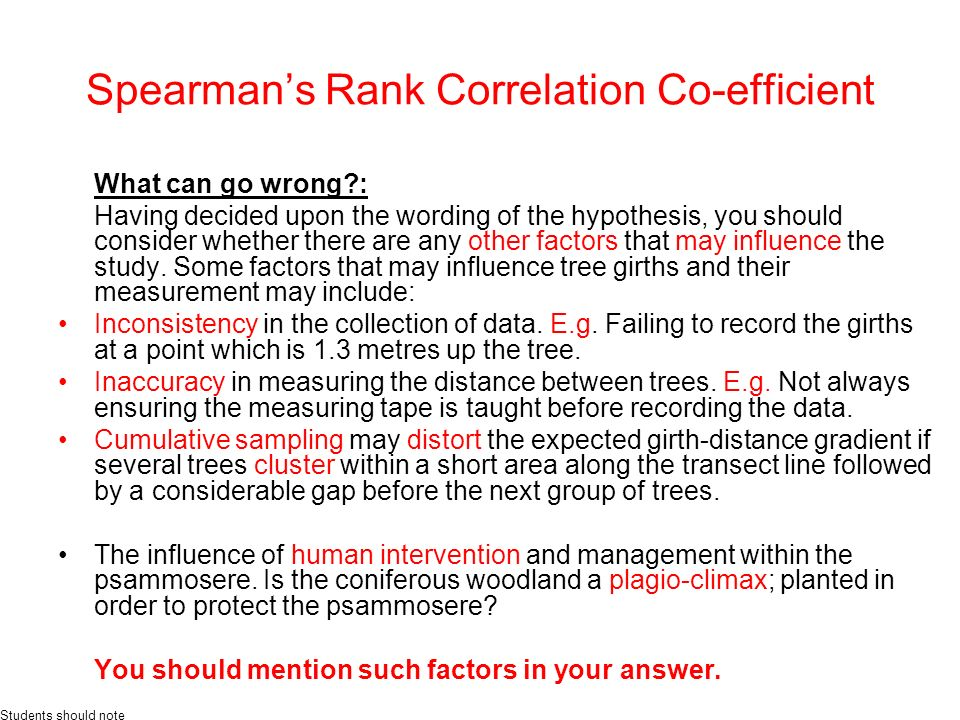 Spearmans Rank Correlation Co-efficient What can go wrong : Having decided upon the wording of the hypothesis, you should consider whether there are any other factors that may influence the study.