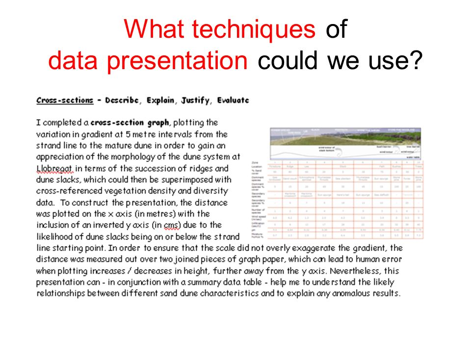What techniques of data presentation could we use