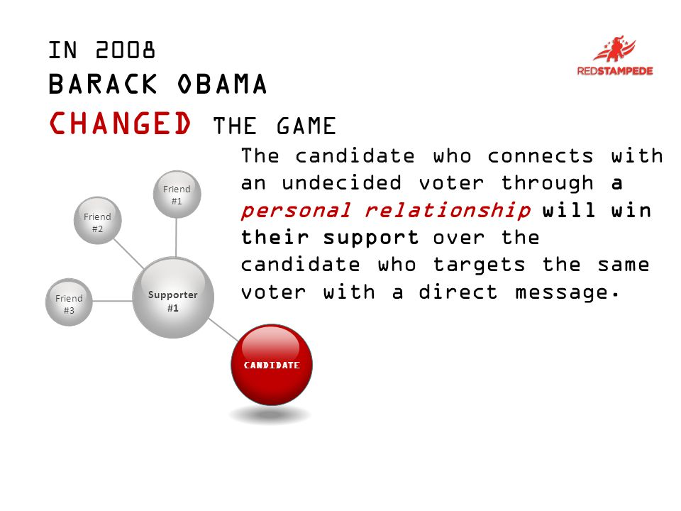 VOTER #1 VTER #3 IN 2008 BARACK OBAMA CHANGED THE GAME The candidate who connects with an undecided voter through a personal relationship will win their support over the candidate who targets the same voter with a direct message.