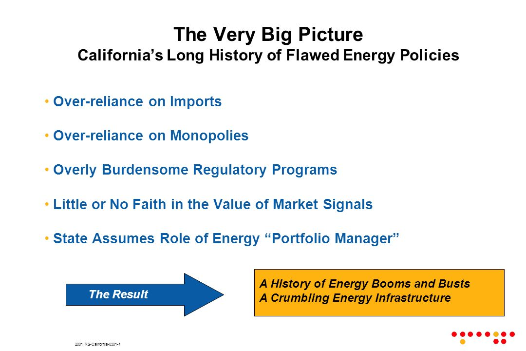 2001 RS-California The Very Big Picture Californias Long History of Flawed Energy Policies Over-reliance on Imports Over-reliance on Monopolies Overly Burdensome Regulatory Programs Little or No Faith in the Value of Market Signals State Assumes Role of Energy Portfolio Manager A History of Energy Booms and Busts A Crumbling Energy Infrastructure The Result