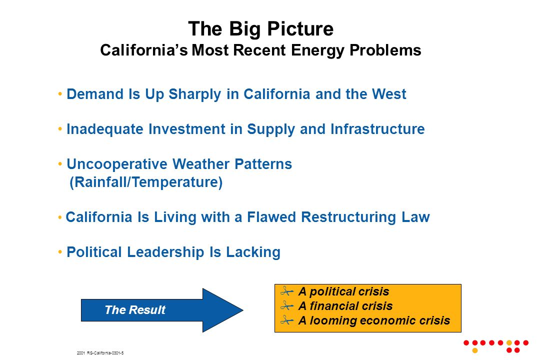 2001 RS-California Demand Is Up Sharply in California and the West Inadequate Investment in Supply and Infrastructure Uncooperative Weather Patterns (Rainfall/Temperature) California Is Living with a Flawed Restructuring Law Political Leadership Is Lacking The Big Picture Californias Most Recent Energy Problems A political crisis A financial crisis A looming economic crisis The Result